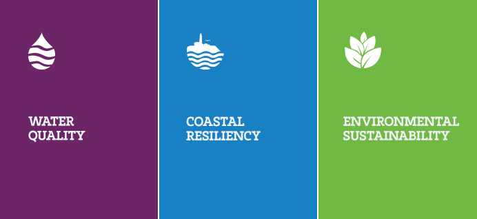 Initiatives: Water Quality, Coastal Conservation, Sustainable Development